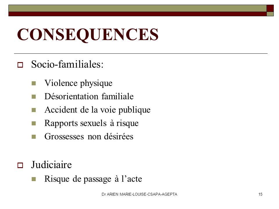 Dr ARIEN MARIE-LOUISE-CSAPA-AGEPTA15 Socio-familiales: Violence physique Désorientation familiale Accident de la voie publique Rapports sexuels à risq