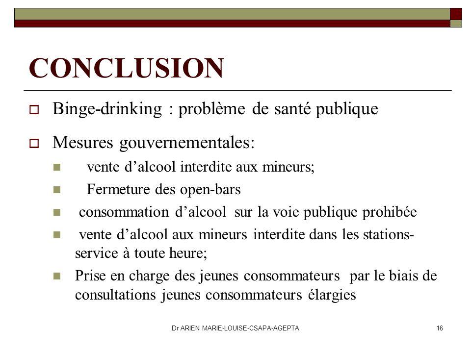 Dr ARIEN MARIE-LOUISE-CSAPA-AGEPTA16 CONCLUSION Binge-drinking : problème de santé publique Mesures gouvernementales: vente dalcool interdite aux mine
