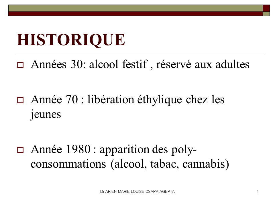 Dr ARIEN MARIE-LOUISE-CSAPA-AGEPTA4 HISTORIQUE Années 30: alcool festif, réservé aux adultes Année 70 : libération éthylique chez les jeunes Année 198