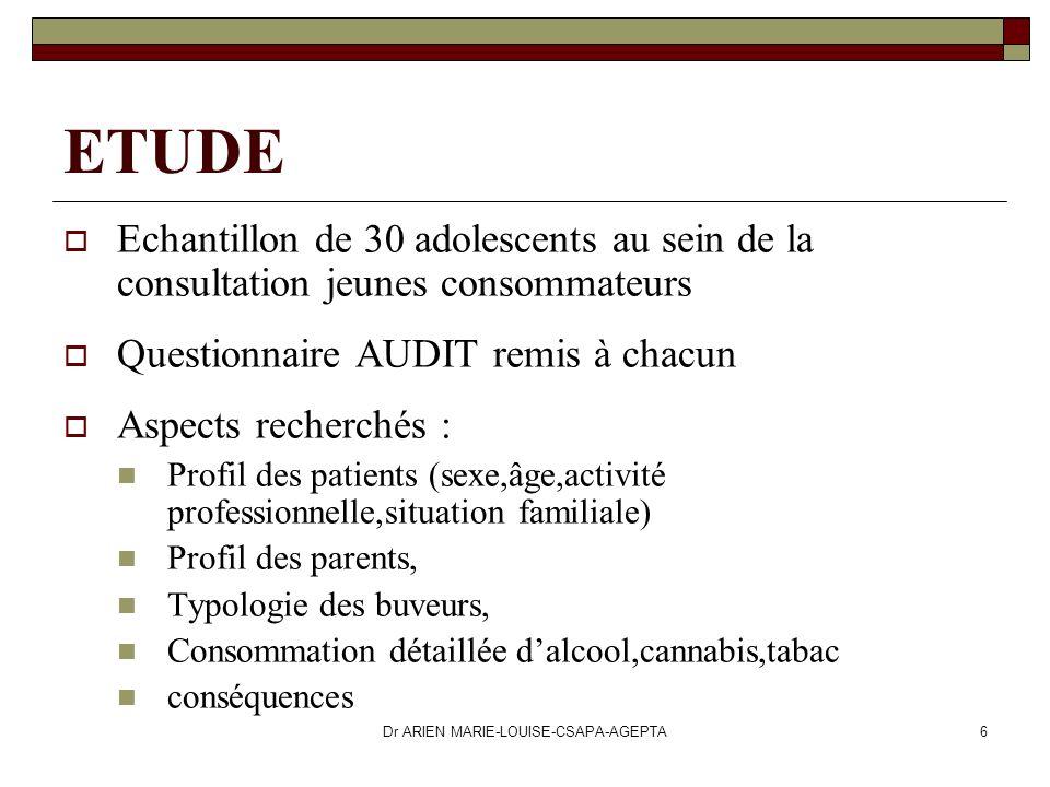 Dr ARIEN MARIE-LOUISE-CSAPA-AGEPTA6 ETUDE Echantillon de 30 adolescents au sein de la consultation jeunes consommateurs Questionnaire AUDIT remis à ch