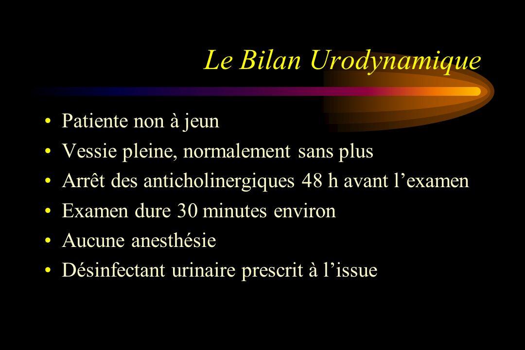 Le Bilan Urodynamique Patiente non à jeun Vessie pleine, normalement sans plus Arrêt des anticholinergiques 48 h avant lexamen Examen dure 30 minutes