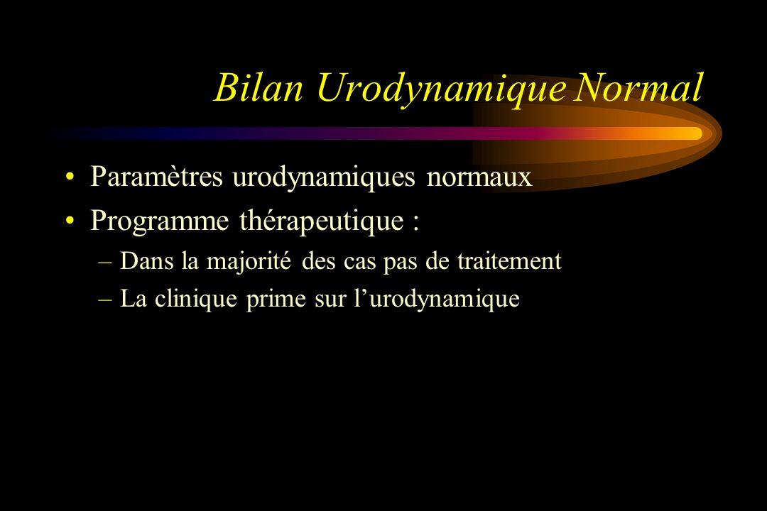 Bilan Urodynamique Normal Paramètres urodynamiques normaux Programme thérapeutique : –Dans la majorité des cas pas de traitement –La clinique prime su