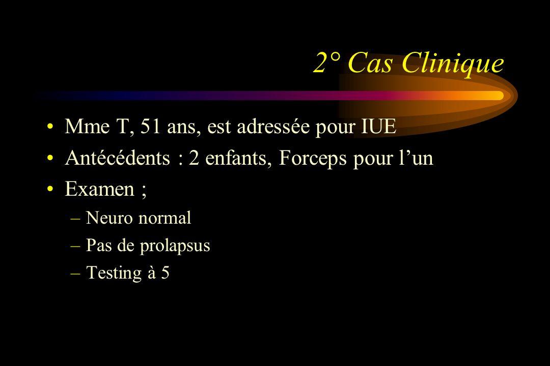 2° Cas Clinique Mme T, 51 ans, est adressée pour IUE Antécédents : 2 enfants, Forceps pour lun Examen ; –Neuro normal –Pas de prolapsus –Testing à 5