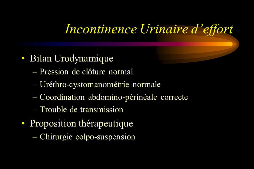 Incontinence Urinaire deffort Bilan Urodynamique –Pression de clôture normal –Uréthro-cystomanométrie normale –Coordination abdomino-périnéale correct