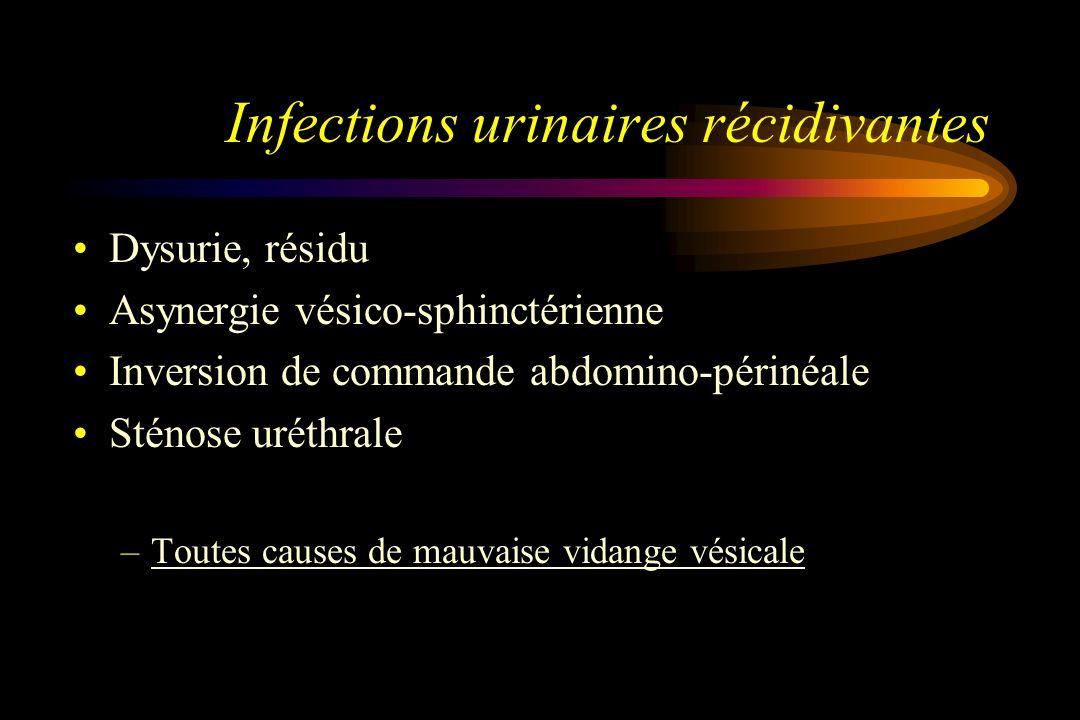 Infections urinaires récidivantes Dysurie, résidu Asynergie vésico-sphinctérienne Inversion de commande abdomino-périnéale Sténose uréthrale –Toutes c