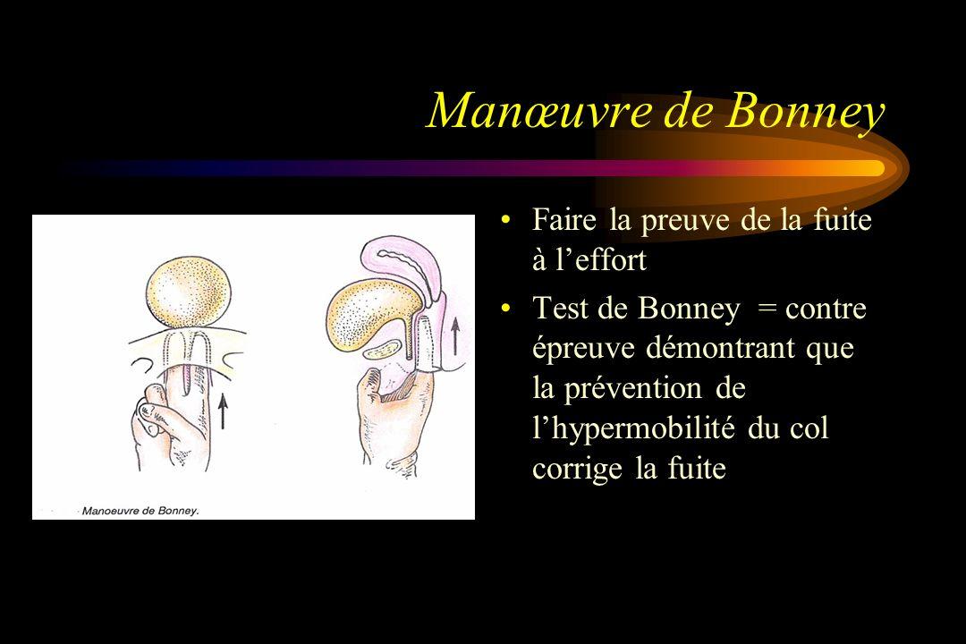 Manœuvre de Bonney Faire la preuve de la fuite à leffort Test de Bonney = contre épreuve démontrant que la prévention de lhypermobilité du col corrige