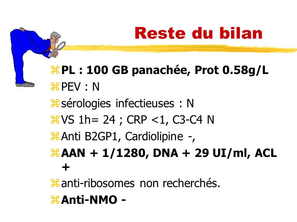 Reste du bilan zPL : 100 GB panachée, Prot 0.58g/L zPEV : N zsérologies infectieuses : N zVS 1h= 24 ; CRP <1, C3-C4 N zAnti B2GP1, Cardiolipine -, zAA