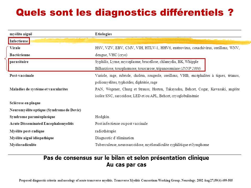 Quels sont les diagnostics différentiels ? Pas de consensus sur le bilan et selon présentation clinique Au cas par cas myélite aiguëEtiologies Infecti