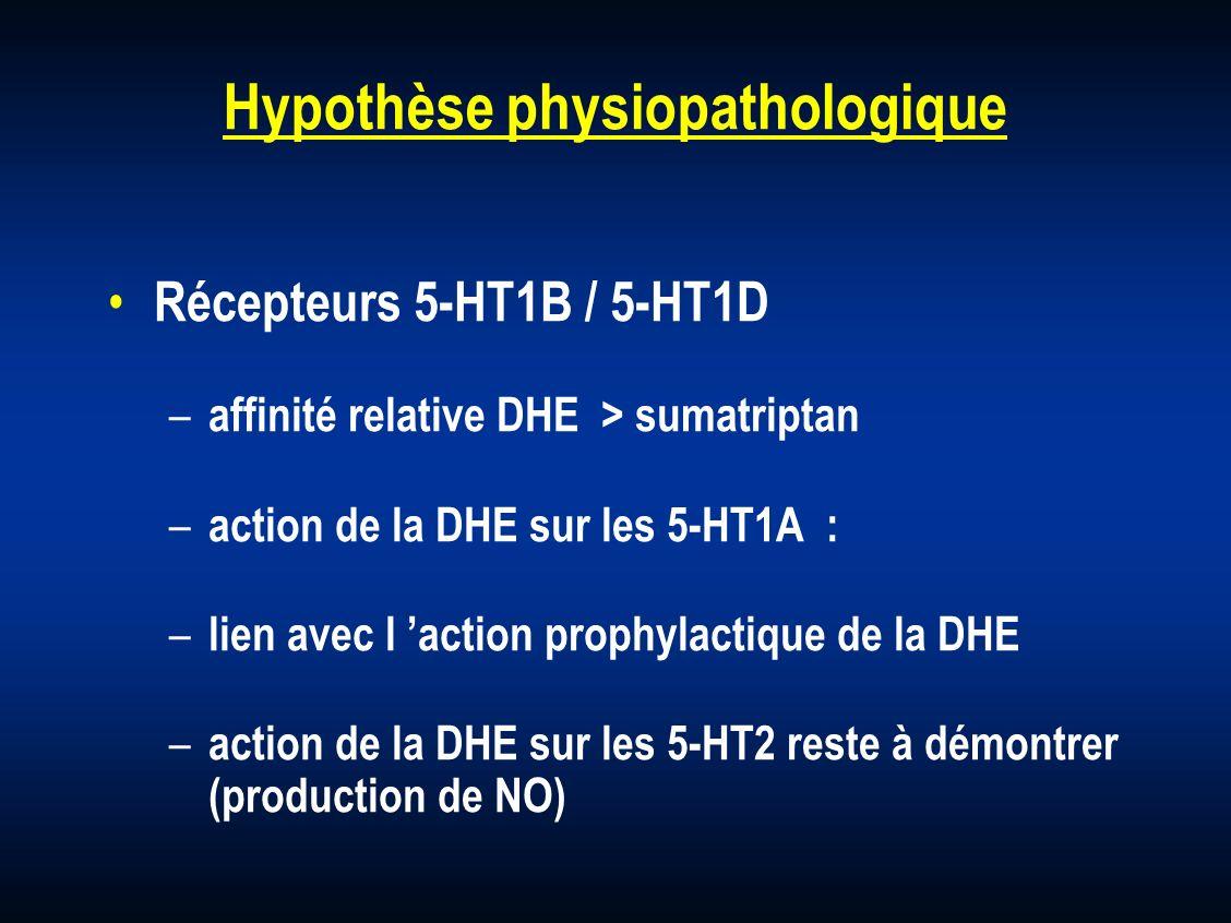 Hypothèse physiopathologique Récepteurs 5-HT1B / 5-HT1D – affinité relative DHE > sumatriptan – action de la DHE sur les 5-HT1A : – lien avec l action