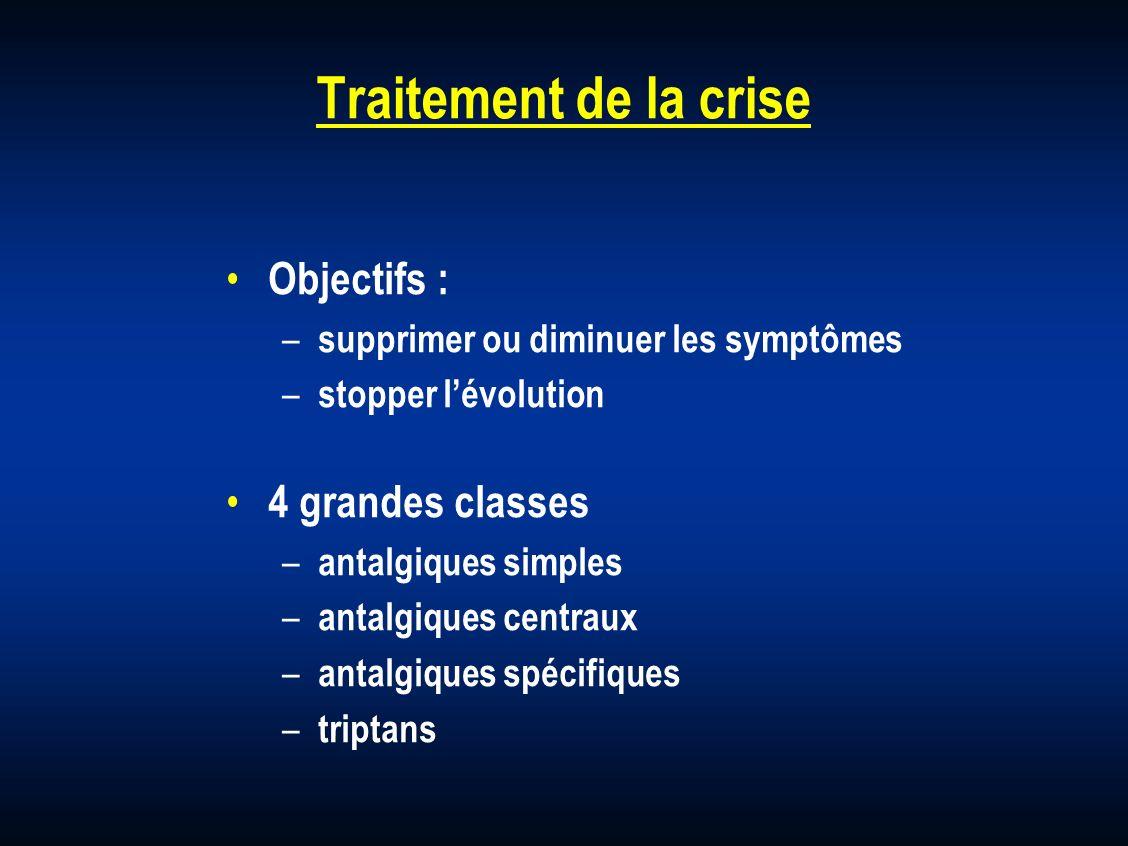Traitement de la crise Objectifs : – supprimer ou diminuer les symptômes – stopper lévolution 4 grandes classes – antalgiques simples – antalgiques ce
