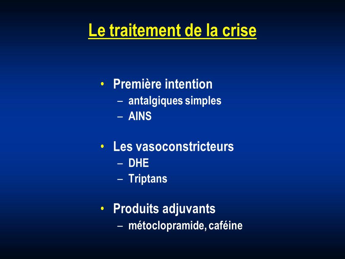 Le traitement de la crise Première intention – antalgiques simples – AINS Les vasoconstricteurs – DHE – Triptans Produits adjuvants – métoclopramide,
