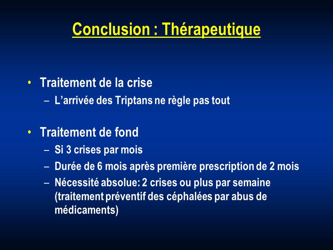 Conclusion : Thérapeutique Traitement de la crise – Larrivée des Triptans ne règle pas tout Traitement de fond – Si 3 crises par mois – Durée de 6 moi
