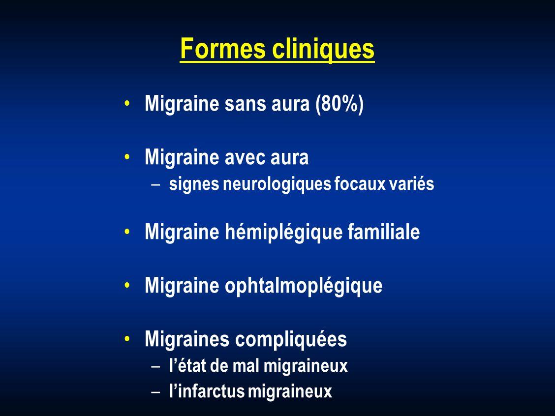 Formes cliniques Migraine sans aura (80%) Migraine avec aura – signes neurologiques focaux variés Migraine hémiplégique familiale Migraine ophtalmoplé