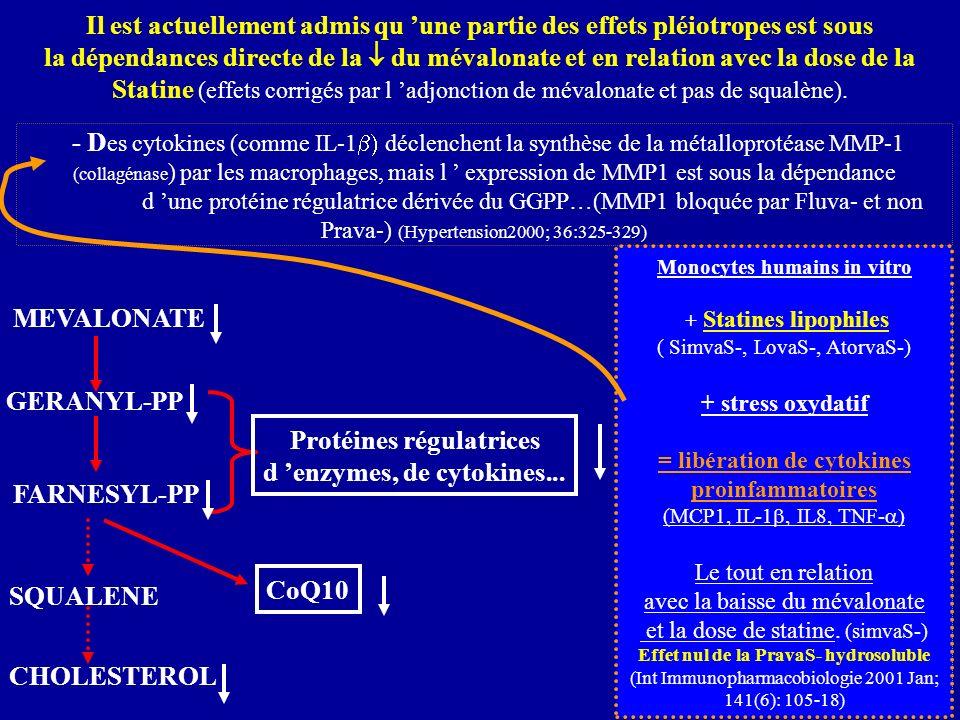 MEVALONATE GERANYL-PP FARNESYL-PP SQUALENE CHOLESTEROL Il est actuellement admis qu une partie des effets pléiotropes est sous la dépendances directe de la du mévalonate et en relation avec la dose de la Statine (effets corrigés par l adjonction de mévalonate et pas de squalène).