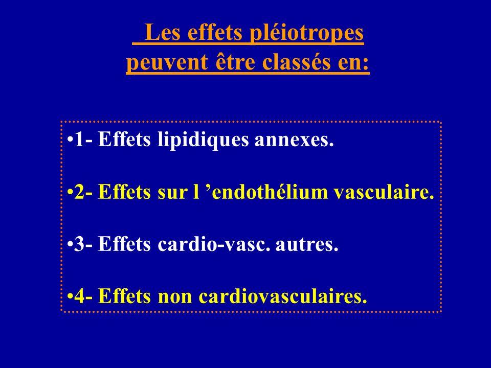 Les effets pléiotropes peuvent être classés en: 1- Effets lipidiques annexes. 2- Effets sur l endothélium vasculaire. 3- Effets cardio-vasc. autres. 4