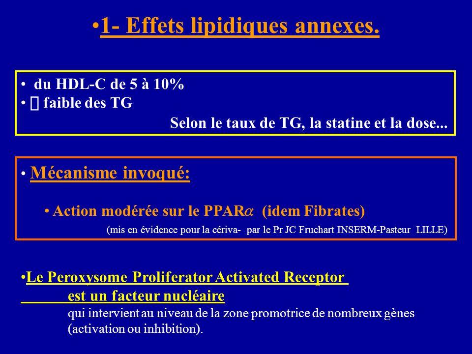1- Effets lipidiques annexes. du HDL-C de 5 à 10% faible des TG Selon le taux de TG, la statine et la dose... Mécanisme invoqué: Action modérée sur le