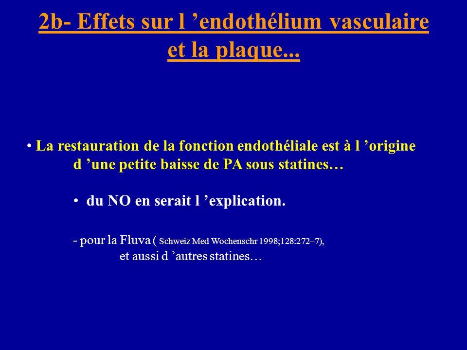 2b- Effets sur l endothélium vasculaire et la plaque... La restauration de la fonction endothéliale est à l origine d une petite baisse de PA sous sta