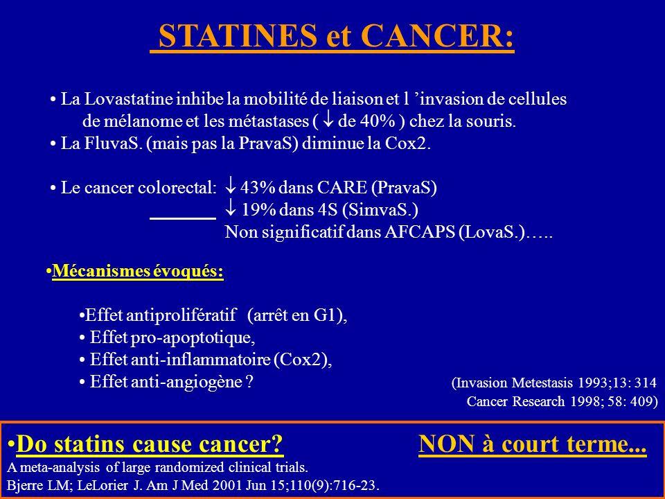La Lovastatine inhibe la mobilité de liaison et l invasion de cellules de mélanome et les métastases ( de chez la souris. La FluvaS. (mais pas la Prav