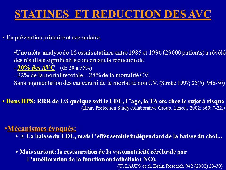 En prévention primaire et secondaire, Une méta-analyse de 16 essais statines entre 1985 et 1996 (29000 patients) a révélé des résultats significatifs concernant la réduction de - 30% des AVC.