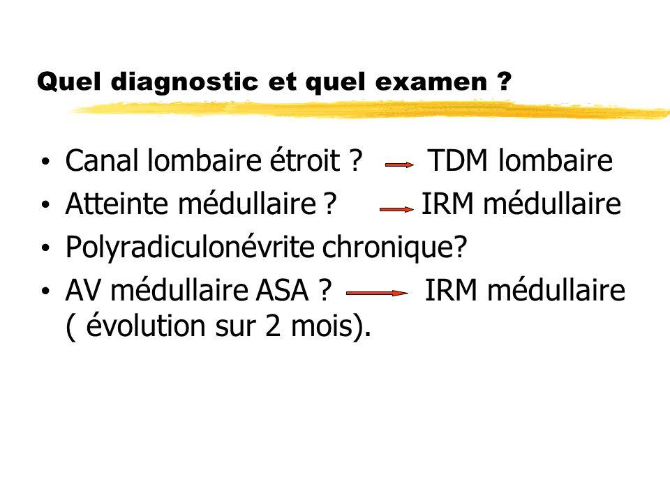 Quel diagnostic et quel examen ? Canal lombaire étroit ? TDM lombaire Atteinte médullaire ? IRM médullaire Polyradiculonévrite chronique? AV médullair