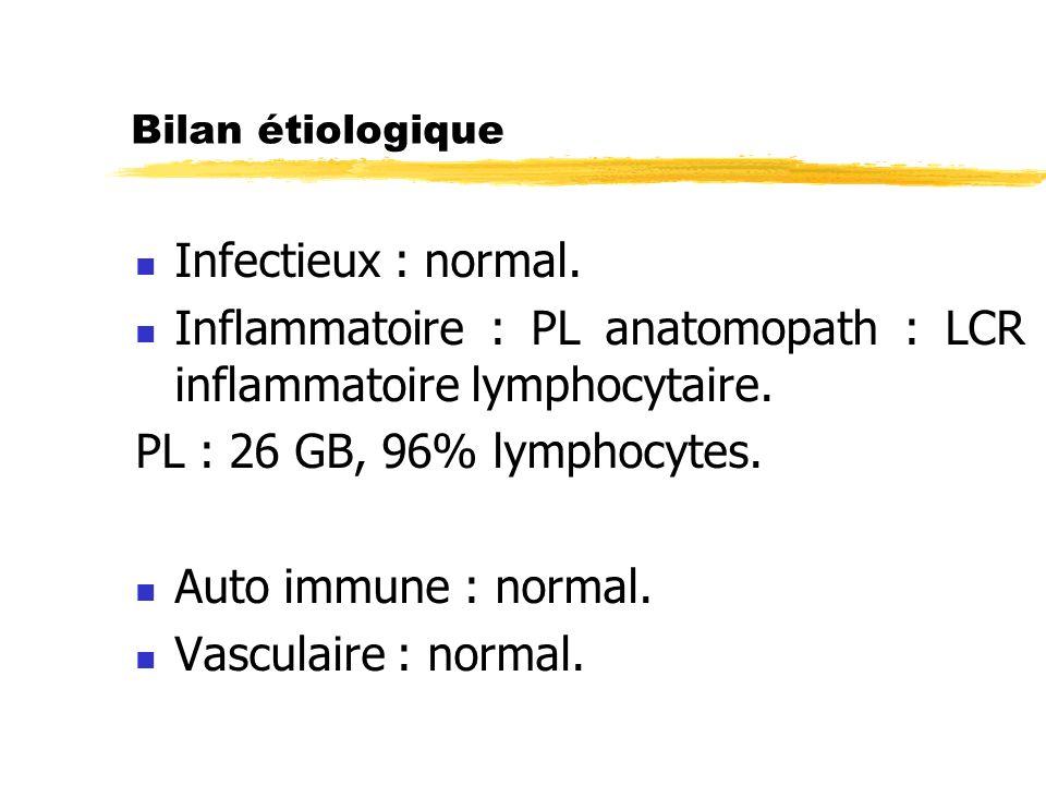 Quel diagnostic et quel traitement .Myélite aiguë transverse idiopathique.