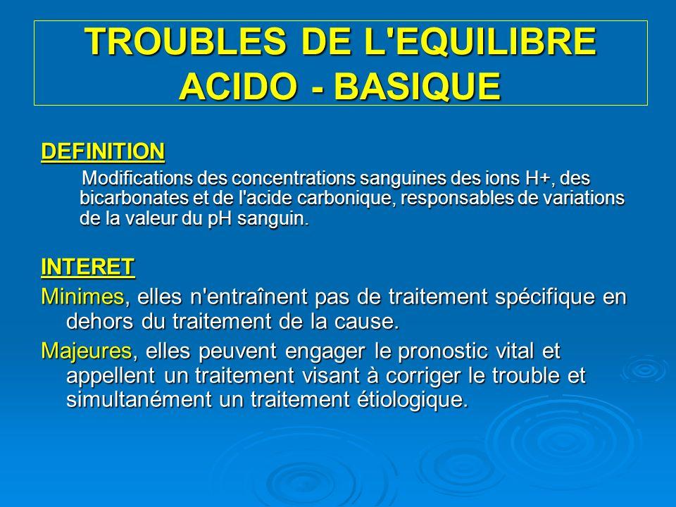 TROUBLES DE L EQUILIBRE ACIDO - BASIQUE DEFINITION Modifications des concentrations sanguines des ions H+, des bicarbonates et de l acide carbonique, responsables de variations de la valeur du pH sanguin.