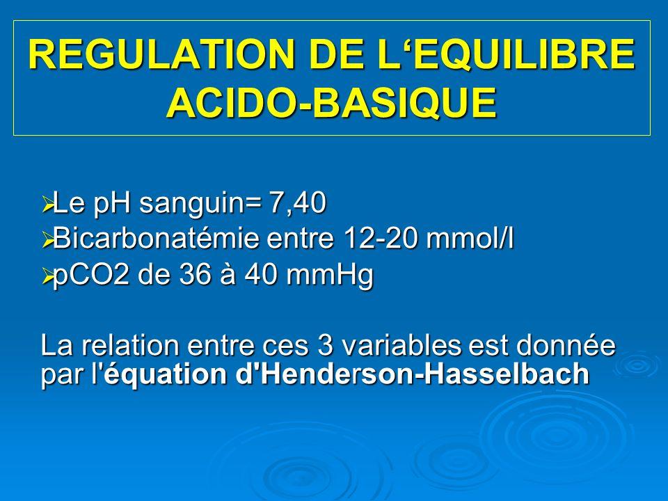 REGULATION DE LEQUILIBRE ACIDO-BASIQUE Le pH sanguin= 7,40 Le pH sanguin= 7,40 Bicarbonatémie entre 12-20 mmol/l Bicarbonatémie entre 12-20 mmol/l pCO2 de 36 à 40 mmHg pCO2 de 36 à 40 mmHg La relation entre ces 3 variables est donnée par l équation d Henderson-Hasselbach La relation entre ces 3 variables est donnée par l équation d Henderson-Hasselbach