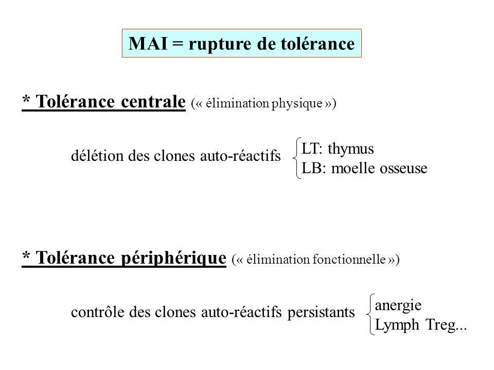 MAI = RI contre Ag du soi MAI à médiation humorale: myasthénie, S.