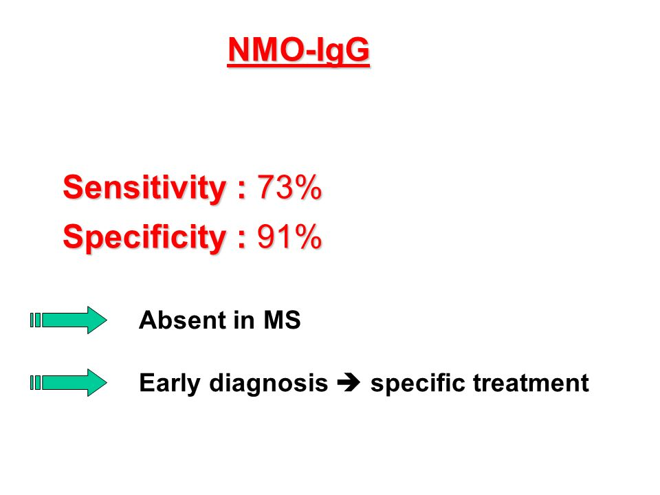 NMO-IgG Sensitivity : 73% Specificity : 91% Absent in MS Early diagnosis specific treatment