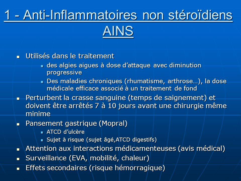 1 - Anti-Inflammatoires non stéroïdiens AINS Utilisés dans le traitement Utilisés dans le traitement des algies aigues à dose dattaque avec diminution