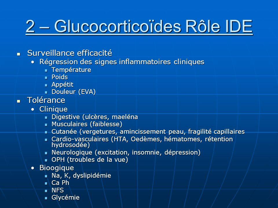 2 – Glucocorticoïdes Rôle IDE Surveillance efficacité Surveillance efficacité Régression des signes inflammatoires cliniquesRégression des signes infl