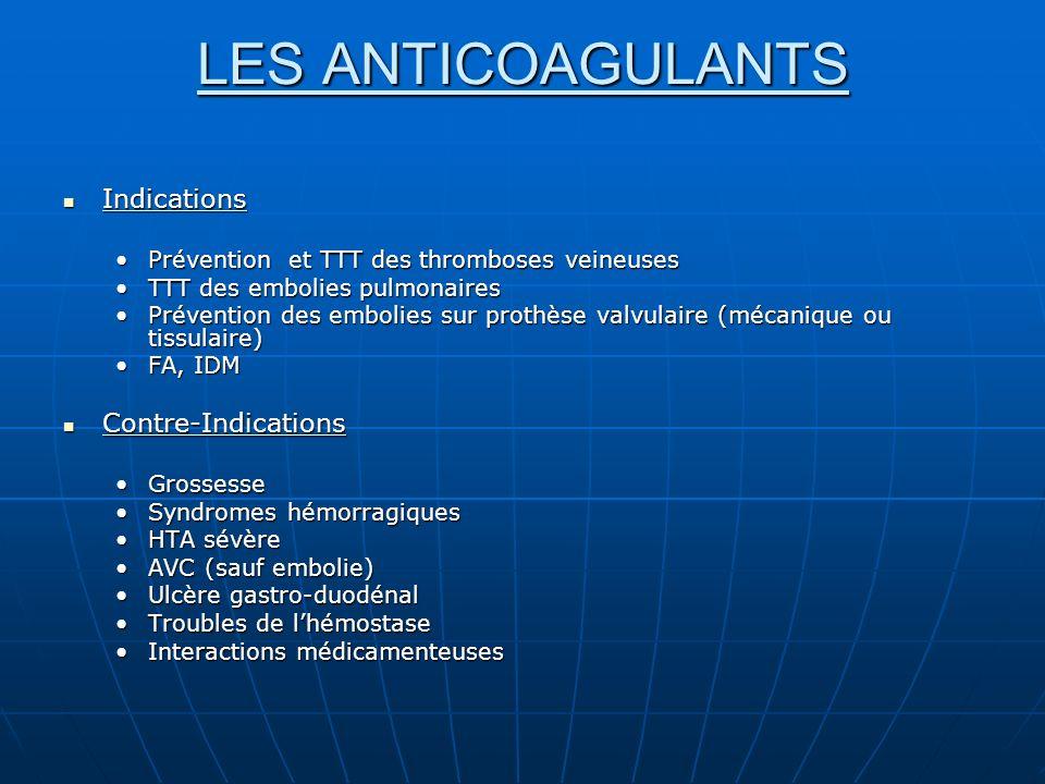 LES ANTICOAGULANTS Indications Indications Prévention et TTT des thromboses veineusesPrévention et TTT des thromboses veineuses TTT des embolies pulmo