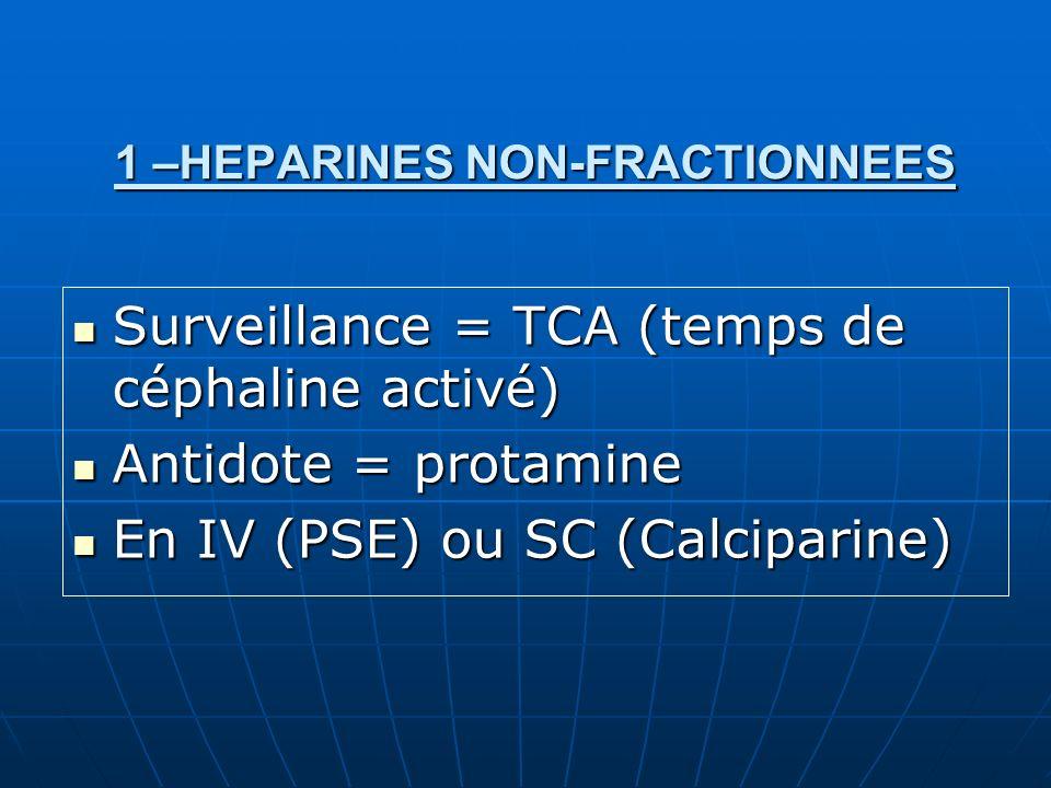 1 – Héparines de bas poids moléculaire HBPM Clivarine Clivarine Fragmine Fragmine Fraxiparine Fraxiparine Innohep Innohep Lovenox Lovenox Une ou deux SC/jour Surveillance:risque hémorragique, plaquettes