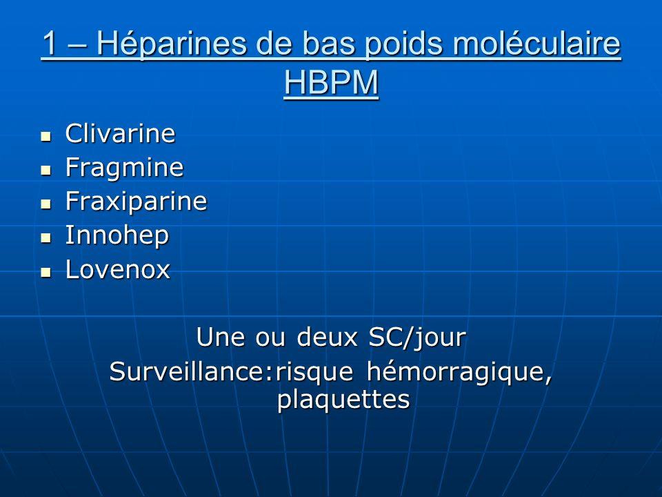 1 – Héparines de bas poids moléculaire HBPM Clivarine Clivarine Fragmine Fragmine Fraxiparine Fraxiparine Innohep Innohep Lovenox Lovenox Une ou deux