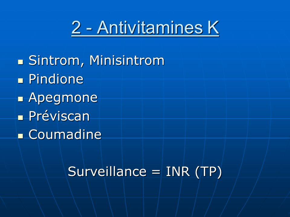 2 - Antivitamines K Sintrom, Minisintrom Sintrom, Minisintrom Pindione Pindione Apegmone Apegmone Préviscan Préviscan Coumadine Coumadine Surveillance