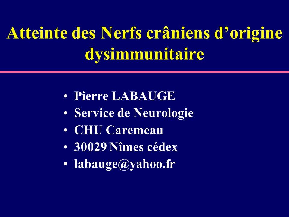 Physiopathologie Pathologie –Démyélinisation –Inflammation modérée (macrophages, lymphocytes) –Racines, nerfs périphériques, nerfs crâniens Immunopathologie –AG-GQ1b nerfs oculomoteurs > racines ventrales/dorsales –Localisation Ac anti-GQ1b cervelet, 3,4 et 6 nerfs crâniens –Activation du complément par les AC –Libération acétylcholine depuis la partie terminale des nerfs –Bloc de la transmission neuromusculaire