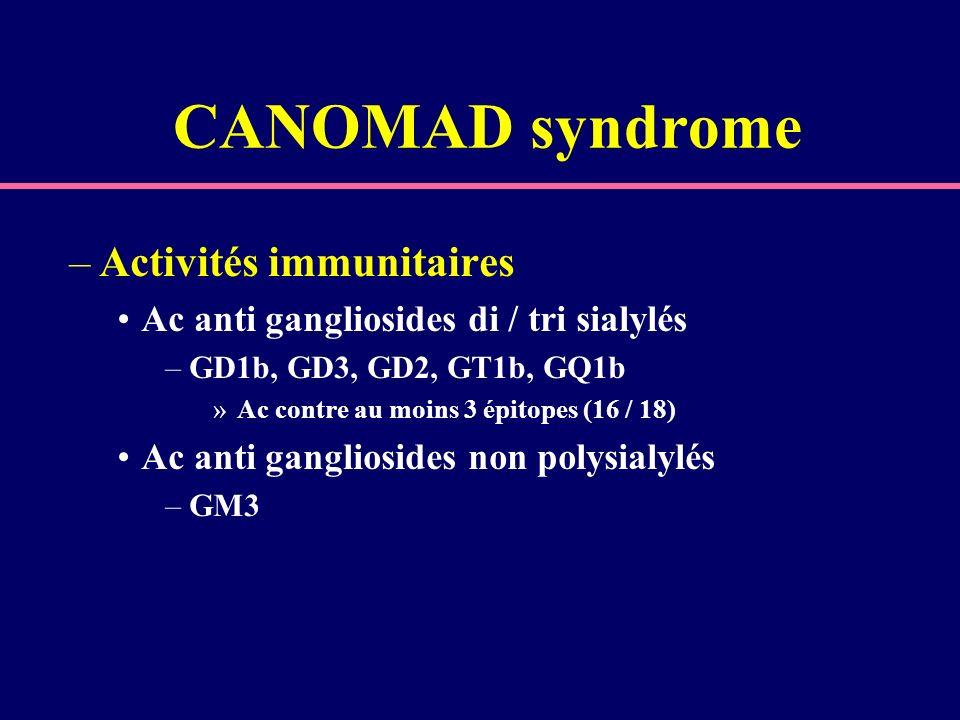 CANOMAD syndrome –Activités immunitaires Ac anti gangliosides di / tri sialylés –GD1b, GD3, GD2, GT1b, GQ1b »Ac contre au moins 3 épitopes (16 / 18) A