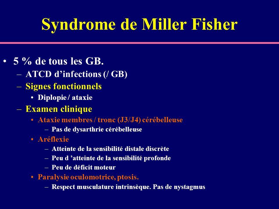 Syndrome de Miller Fisher 5 % de tous les GB. –ATCD dinfections (/ GB) –Signes fonctionnels Diplopie / ataxie –Examen clinique Ataxie membres / tronc