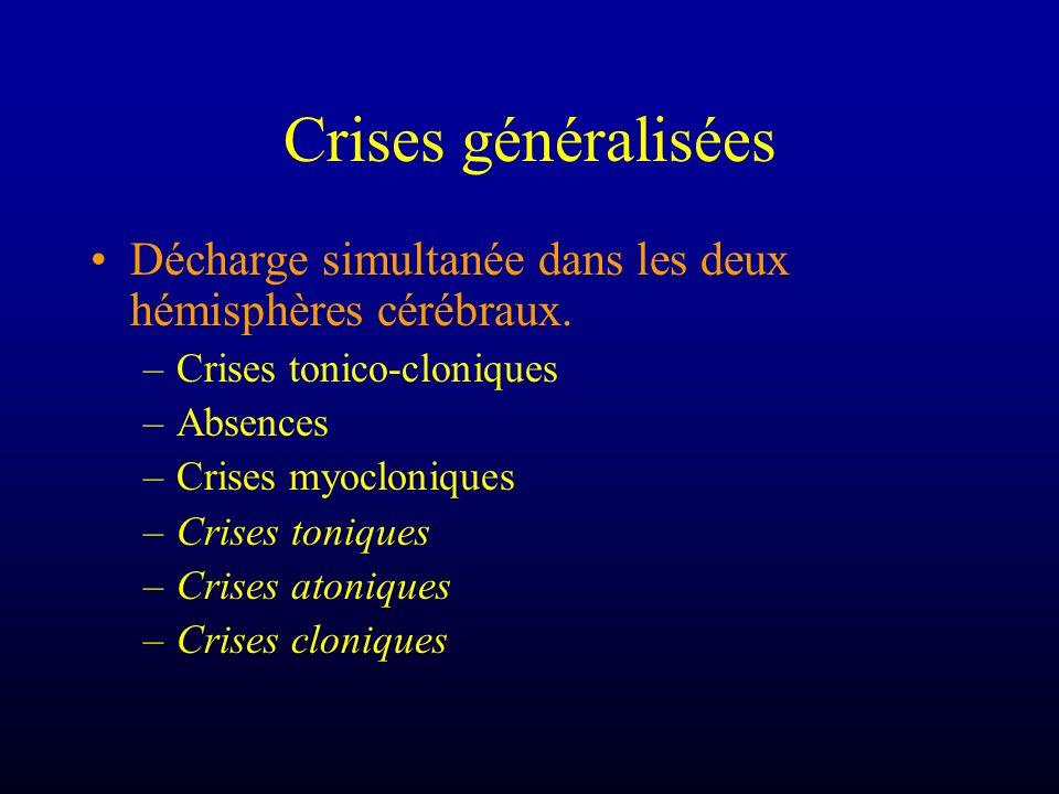 Crises généralisées Décharge simultanée dans les deux hémisphères cérébraux. –Crises tonico-cloniques –Absences –Crises myocloniques –Crises toniques