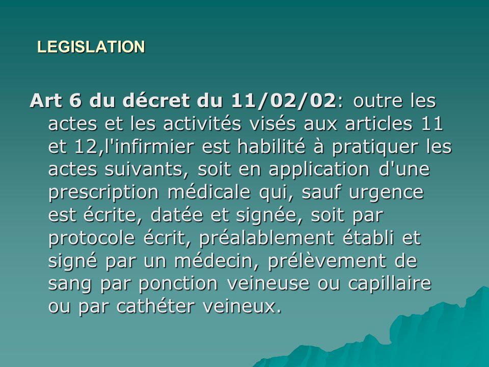 LEGISLATION Art 6 du décret du 11/02/02: outre les actes et les activités visés aux articles 11 et 12,l'infirmier est habilité à pratiquer les actes s