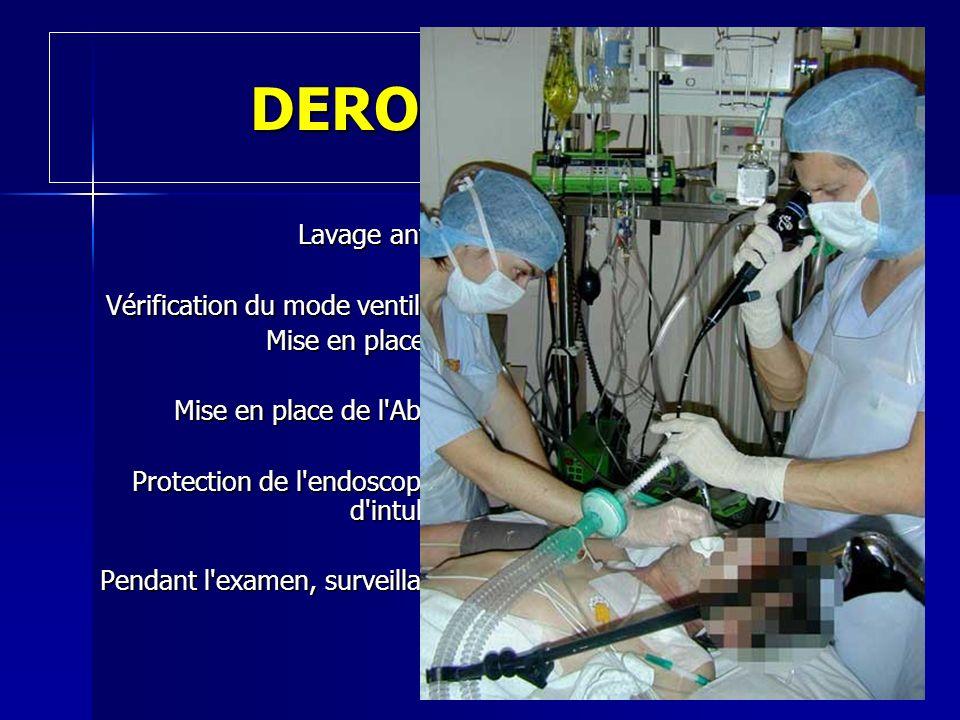 DEROULEMENT Lavage antiseptique des mains Vérification du mode ventilatoire (... si sédation et curarisation) Mise en place de la rotule spécifique Mi