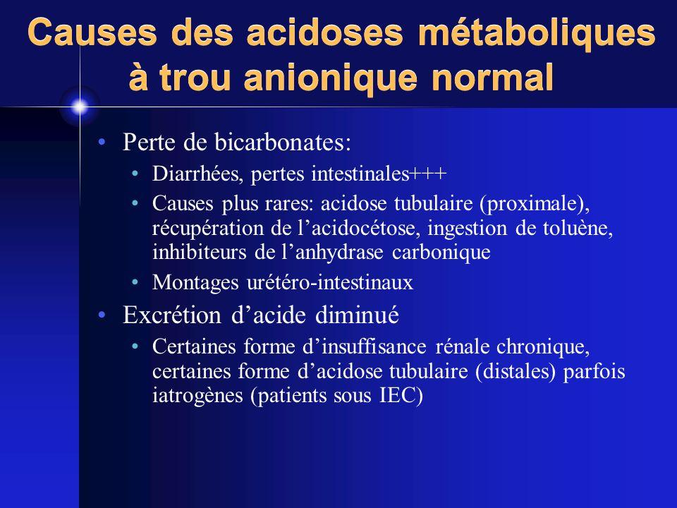 Causes des acidoses métaboliques à trou anionique normal Perte de bicarbonates: Diarrhées, pertes intestinales+++ Causes plus rares: acidose tubulaire