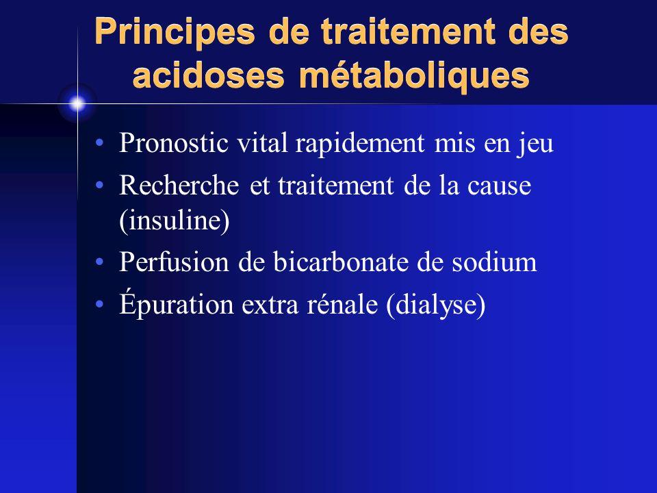 Principes de traitement des acidoses métaboliques Pronostic vital rapidement mis en jeu Recherche et traitement de la cause (insuline) Perfusion de bi