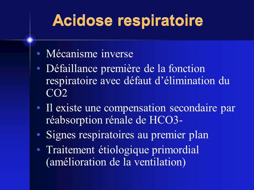 Acidose respiratoire Mécanisme inverse Défaillance première de la fonction respiratoire avec défaut délimination du CO2 Il existe une compensation sec
