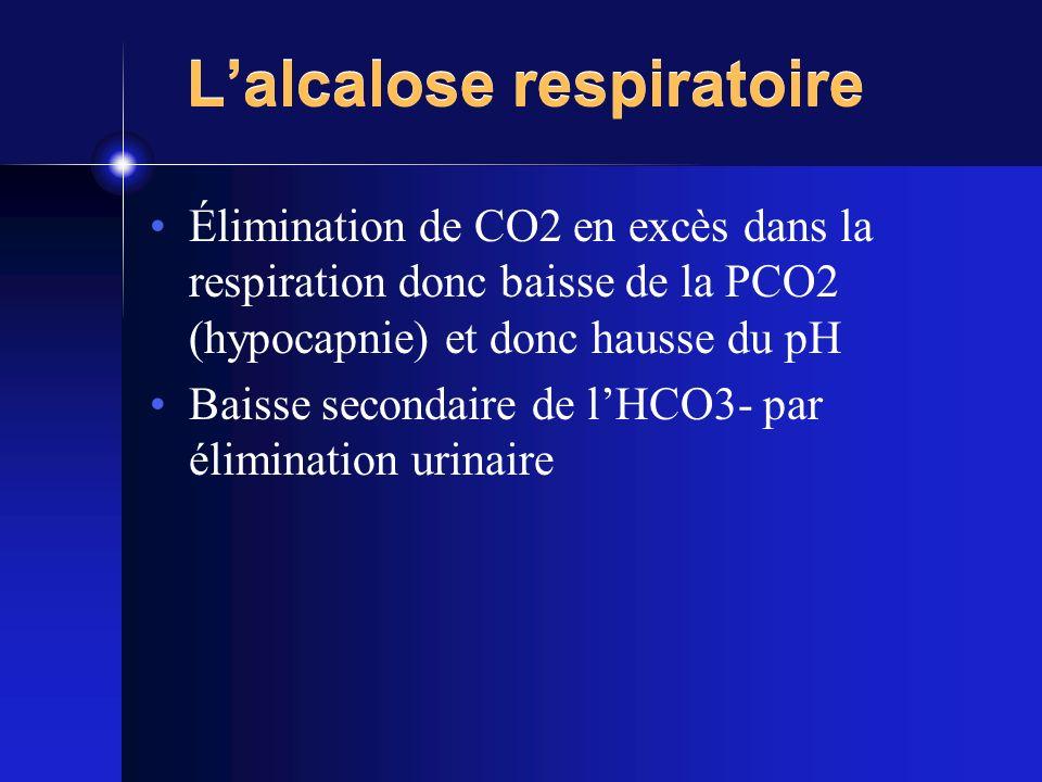 Lalcalose respiratoire Élimination de CO2 en excès dans la respiration donc baisse de la PCO2 (hypocapnie) et donc hausse du pH Baisse secondaire de l
