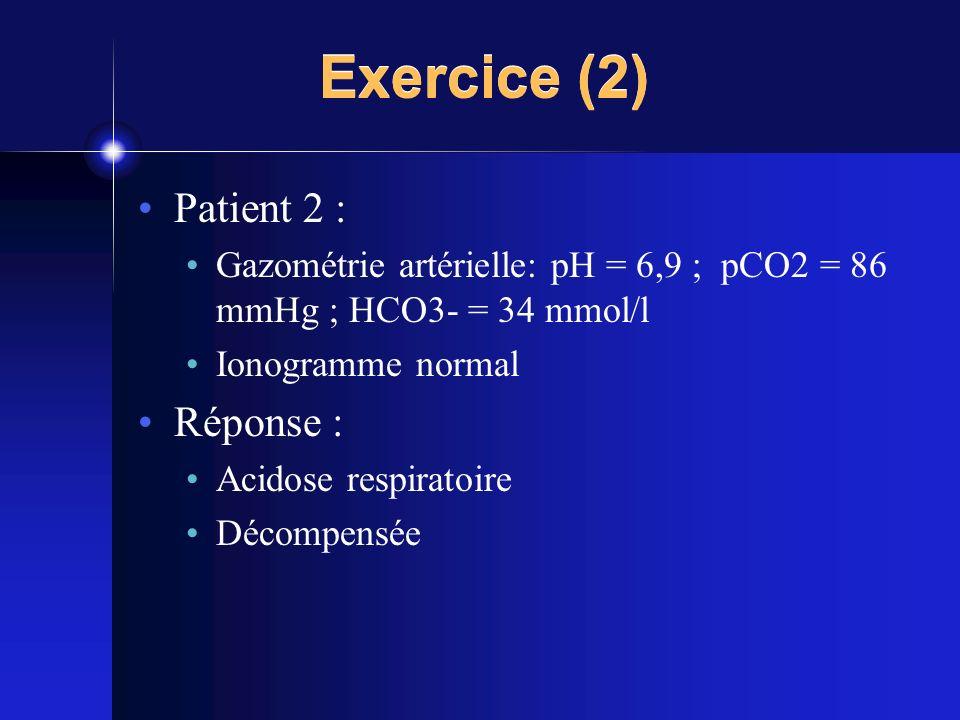 Exercice (2) Patient 2 : Gazométrie artérielle: pH = 6,9 ; pCO2 = 86 mmHg ; HCO3- = 34 mmol/l Ionogramme normal Réponse : Acidose respiratoire Décompe