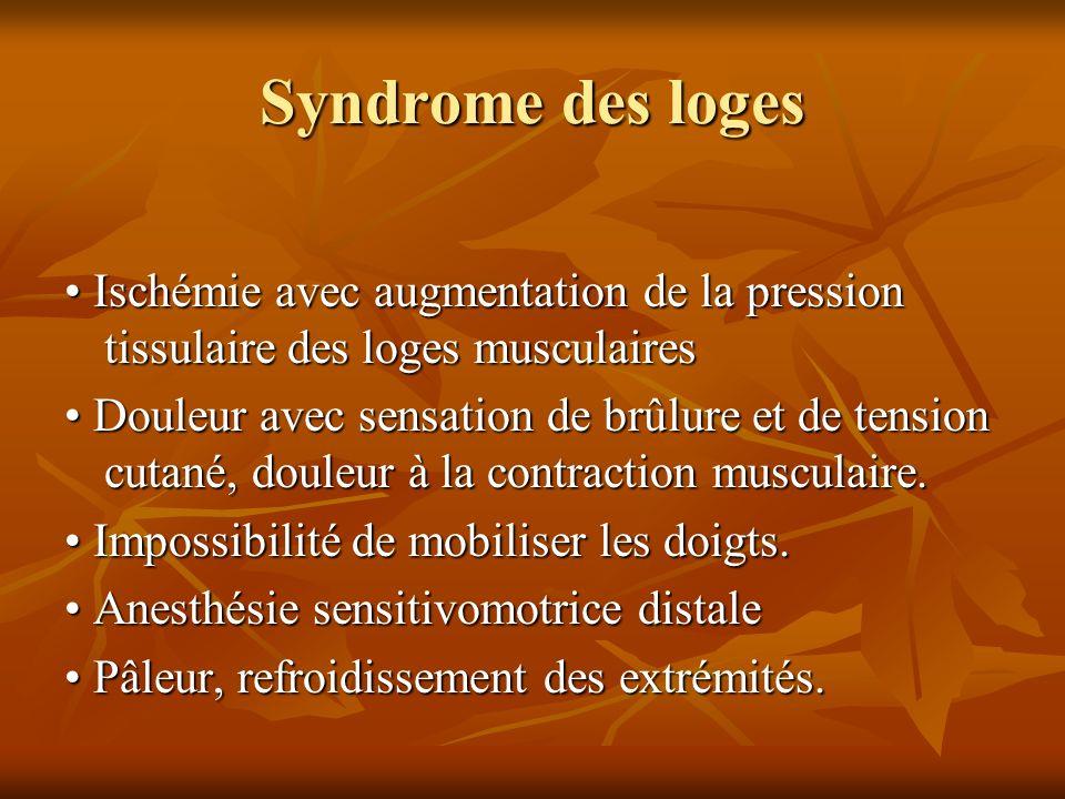 Syndrome des loges Ischémie avec augmentation de la pression tissulaire des loges musculaires Ischémie avec augmentation de la pression tissulaire des