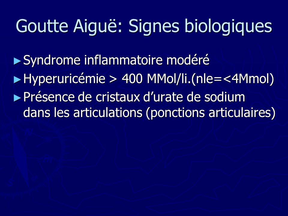 Goutte Aiguë: Signes biologiques Syndrome inflammatoire modéré Syndrome inflammatoire modéré Hyperuricémie > 400 MMol/li.(nle= 400 MMol/li.(nle=<4Mmol) Présence de cristaux durate de sodium dans les articulations (ponctions articulaires) Présence de cristaux durate de sodium dans les articulations (ponctions articulaires)