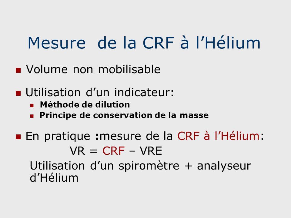 Mesure de la CRF à lHélium Volume non mobilisable Utilisation dun indicateur: Méthode de dilution Principe de conservation de la masse En pratique :me