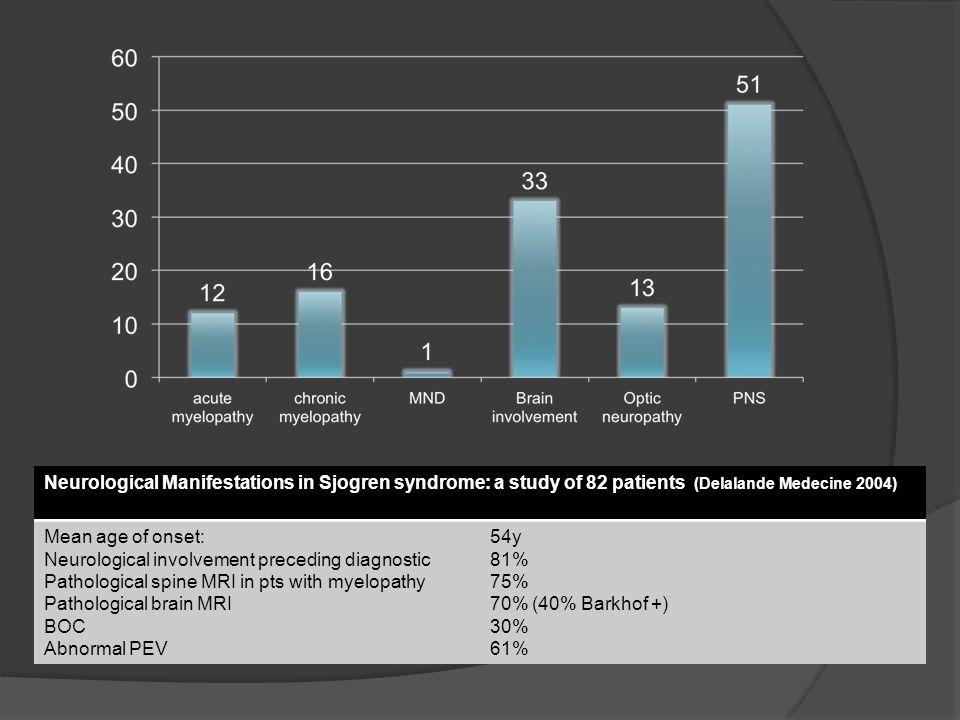 Neurological Manifestations in Sjogren syndrome: a study of 82 patients (Delalande Medecine 2004) Mean age of onset: Neurological involvement precedin